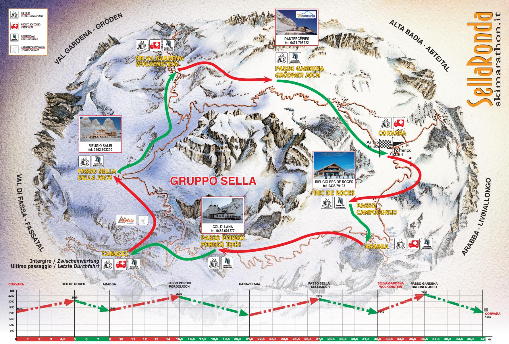 Die Strecke: SELLARONDA 2013 – Skitourenmarathon