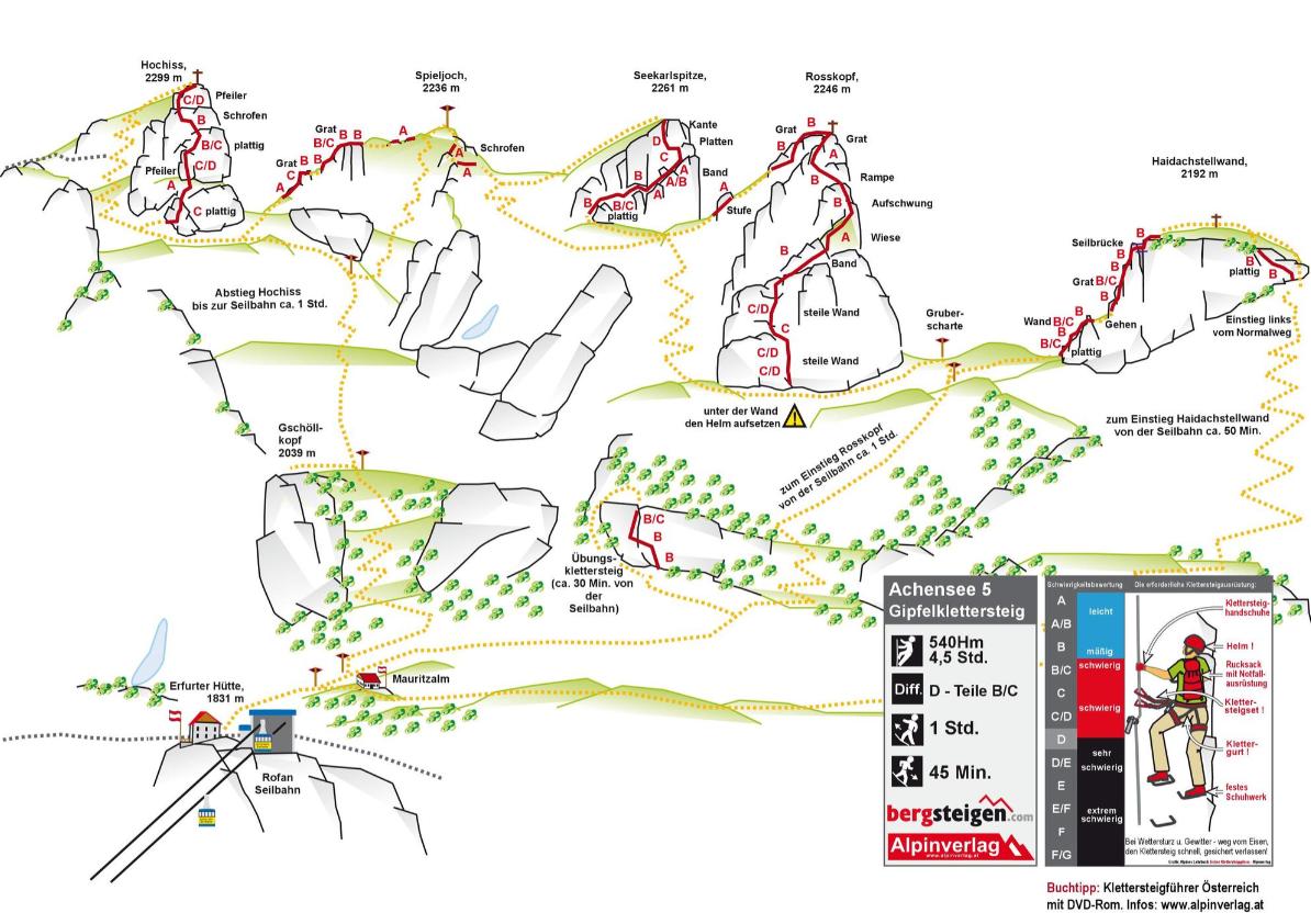 Karte Rofan Klettersteig, Achensee, Tirol
